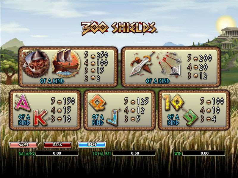 300 Shields Slot Game Symbols and Winning Combinations