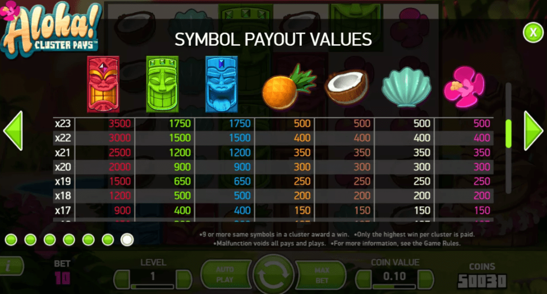 Aloha! Cluster Pays Slot Game Symbols and Winning Combinations