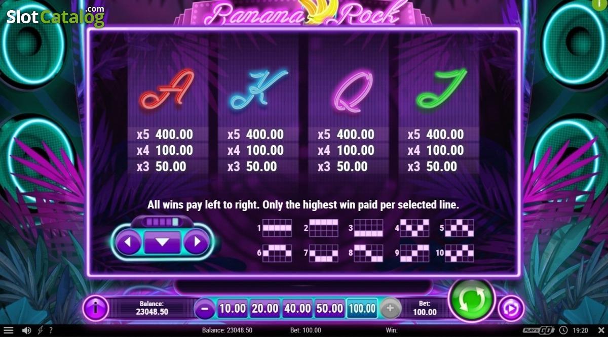Banana Rock Slot Game Symbols and Winning Combinations