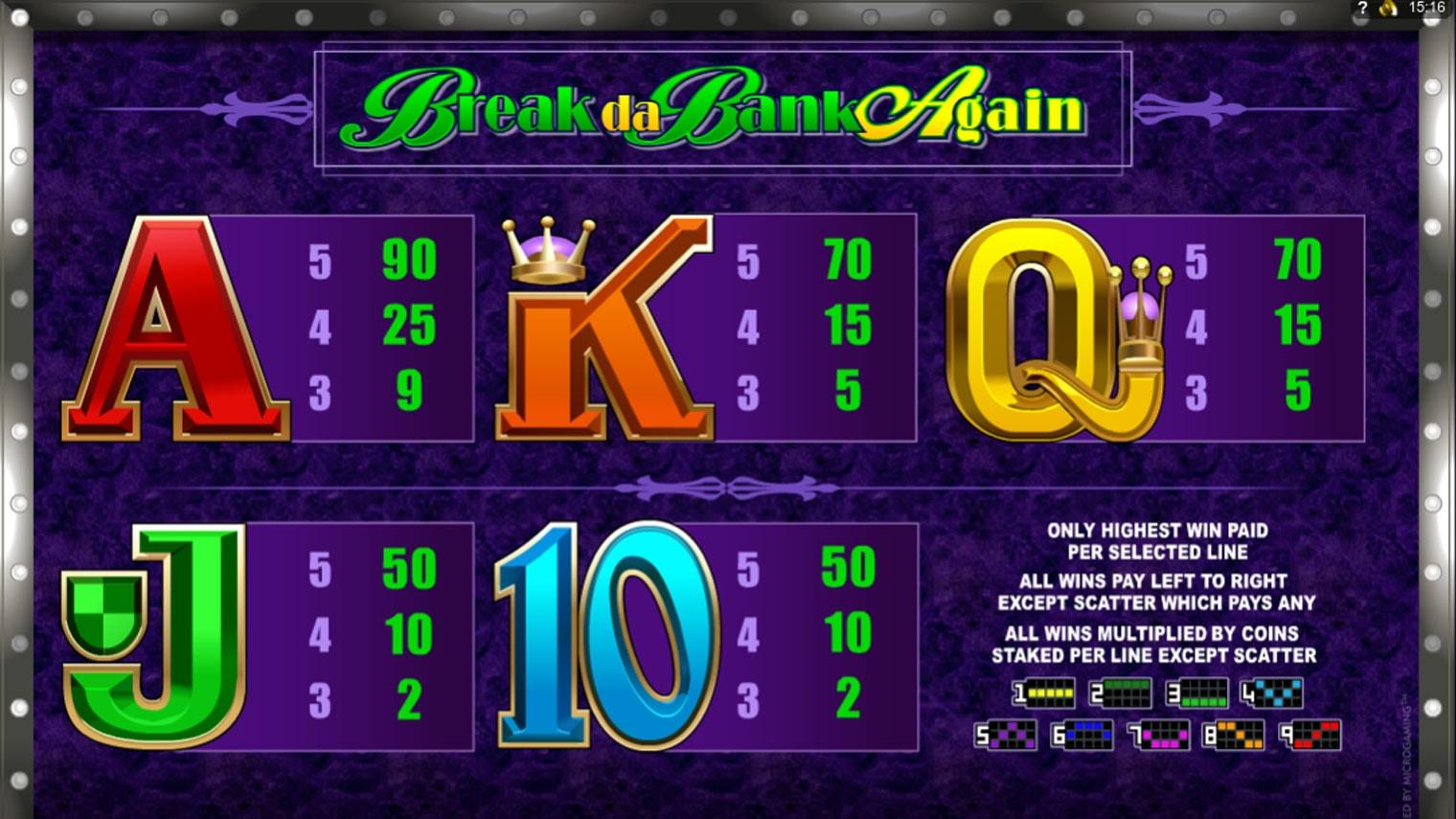 Break da Bank Again Slot Game Symbols and Winning Combinations