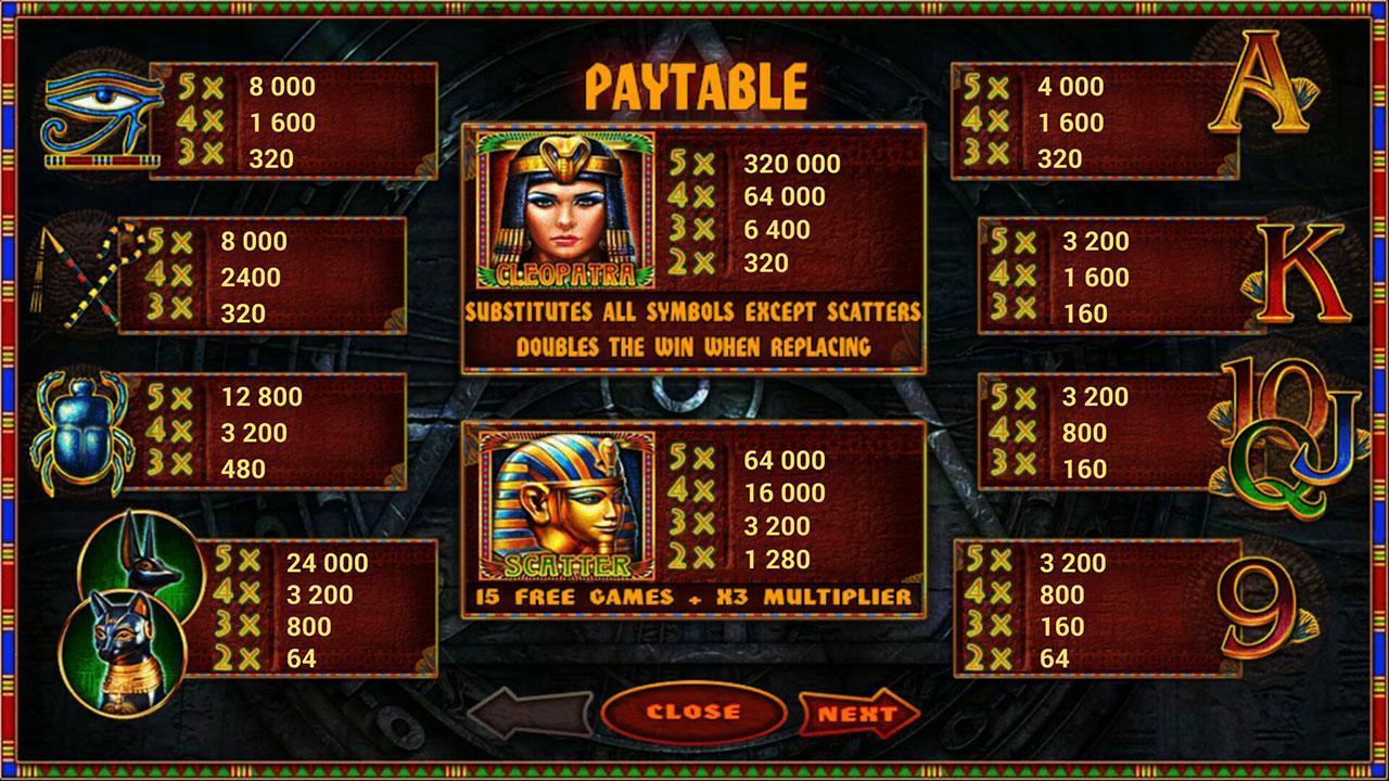 Cleopatra II Slot Game Symbols and Winning Combinations