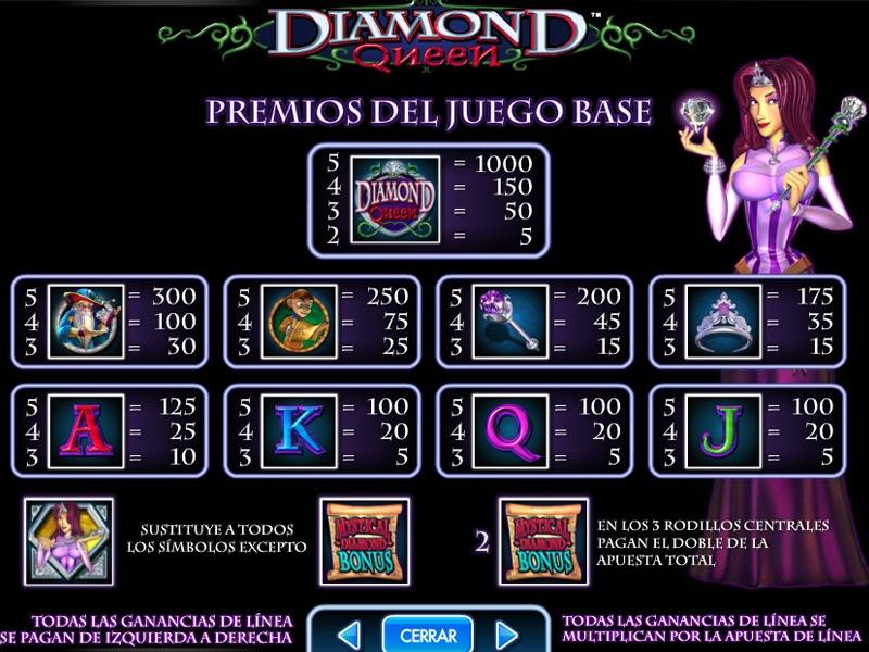 Diamond Queen Slot Game Symbols and Winning Combinations