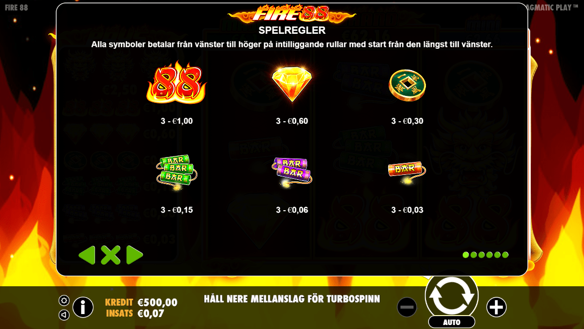 Fire 88 Slot Game Symbols and Winning Combinations