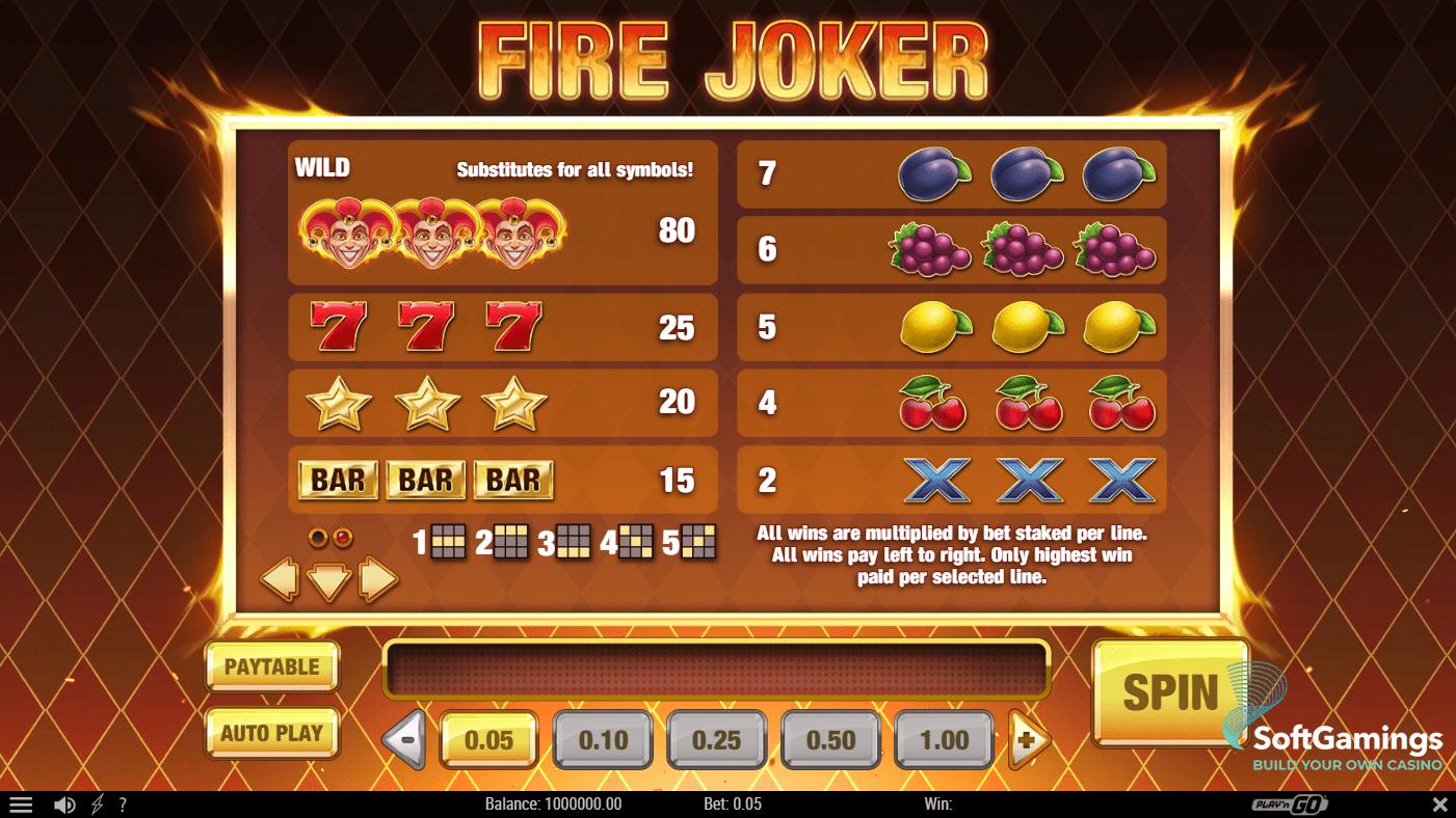 Fire Joker Slot Game Symbols and Winning Combinations