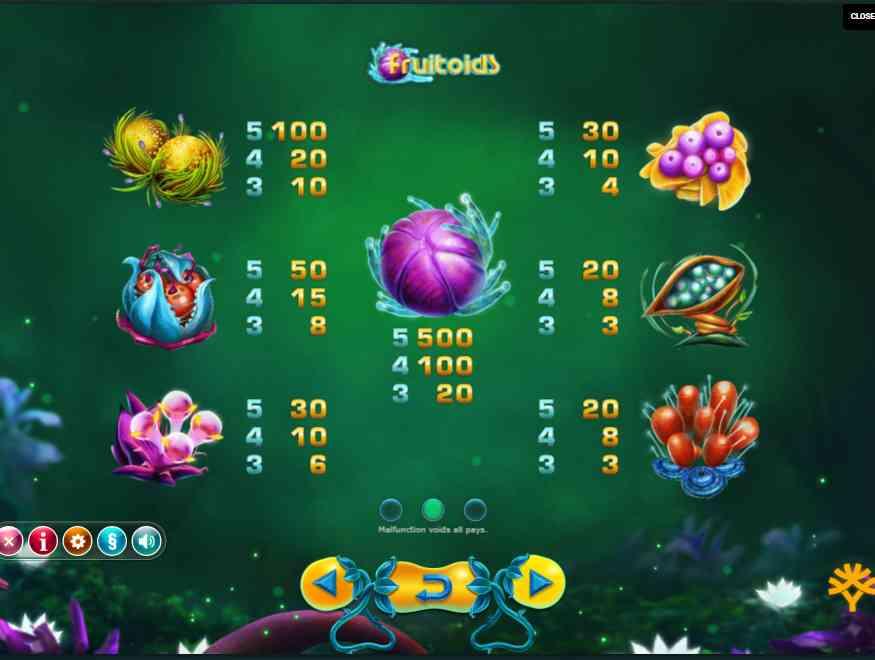 Fruitoids Slot Game Symbols and Winning Combinations