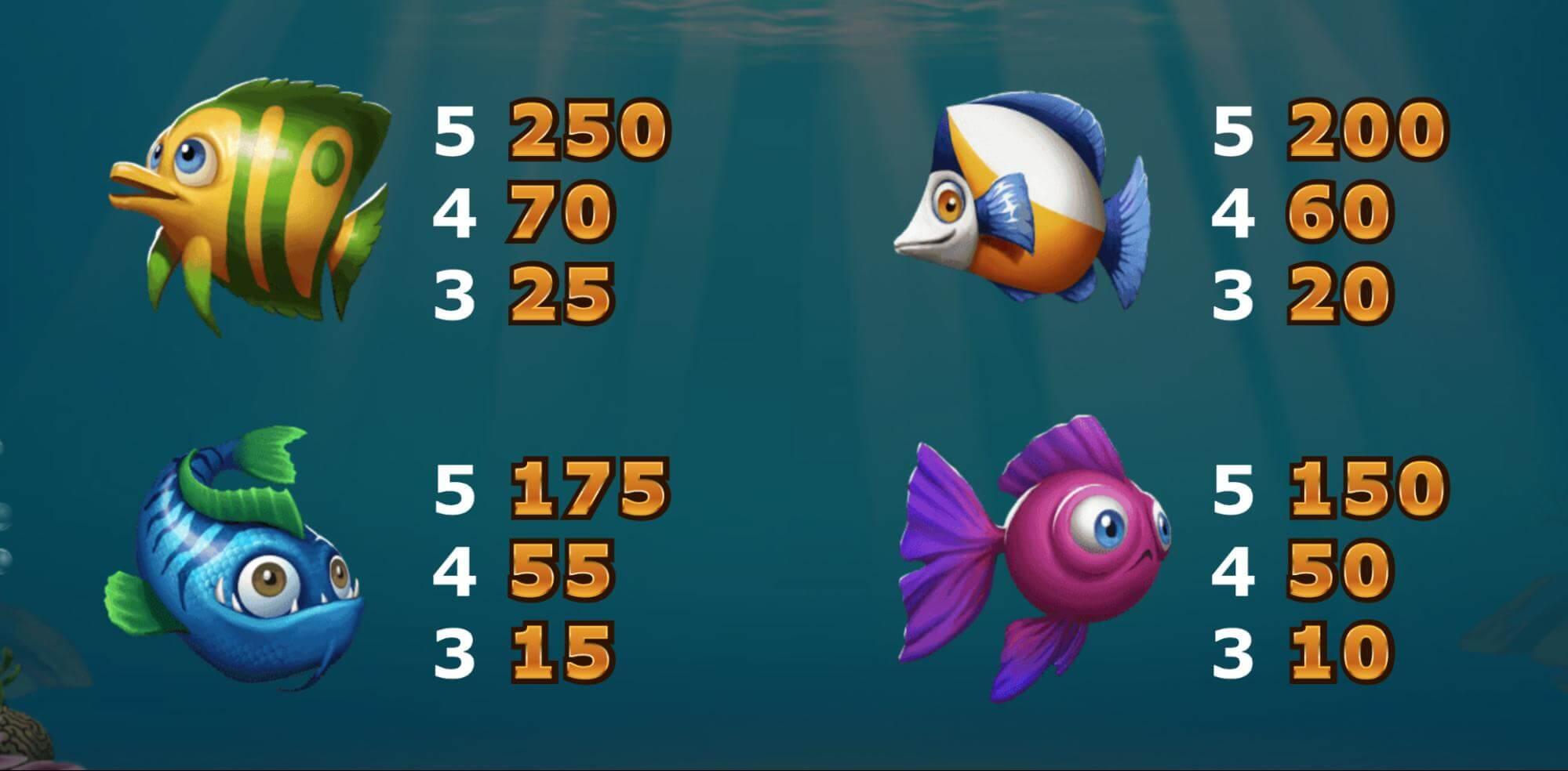 Golden Fish Tank Slot Game Symbols and Winning Combinations