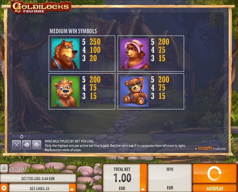 Goldilocks Slot Game Symbols and Winning Combinations