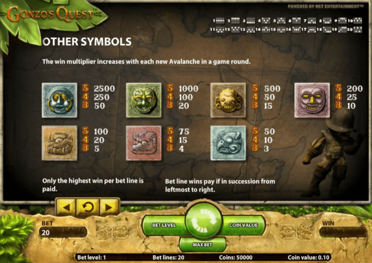 Gonzo's Quest Slot Game Symbols and Winning Combinations