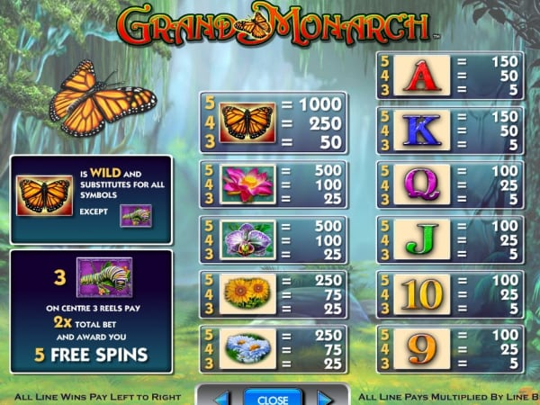Grand Monarch Slot Game Symbols and Winning Combinations