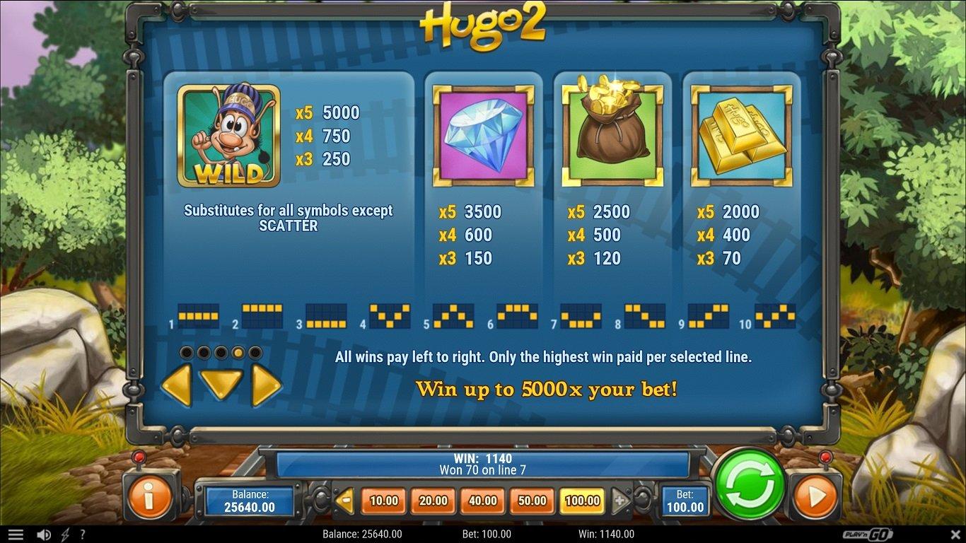 Hugo 2 Slot Game Symbols and Winning Combinations