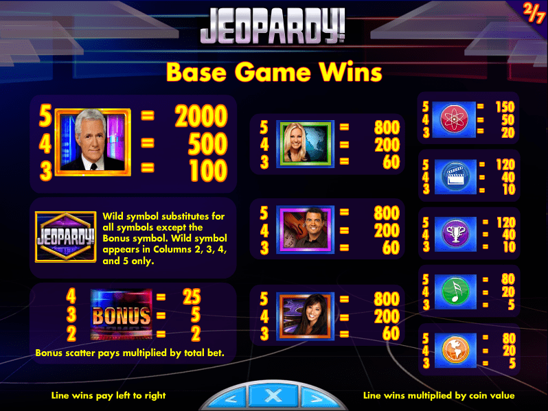 Jeopardy! Slot Game Symbols and Winning Combinations