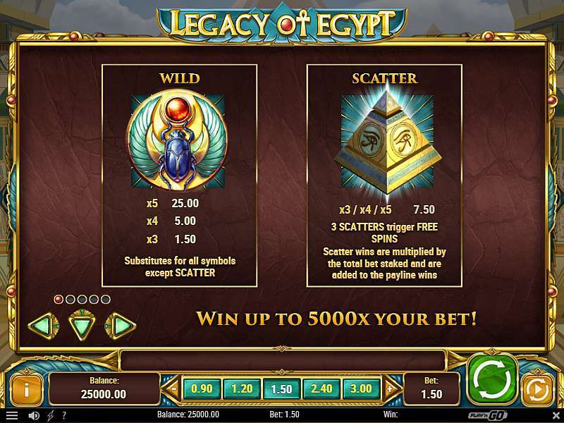 Legacy of Egypt Slot Game Symbols and Winning Combinations