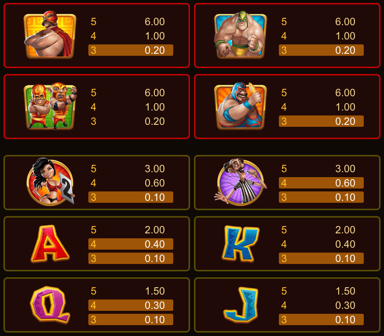 Lucha Legends Slot Game Symbols and Winning Combinations