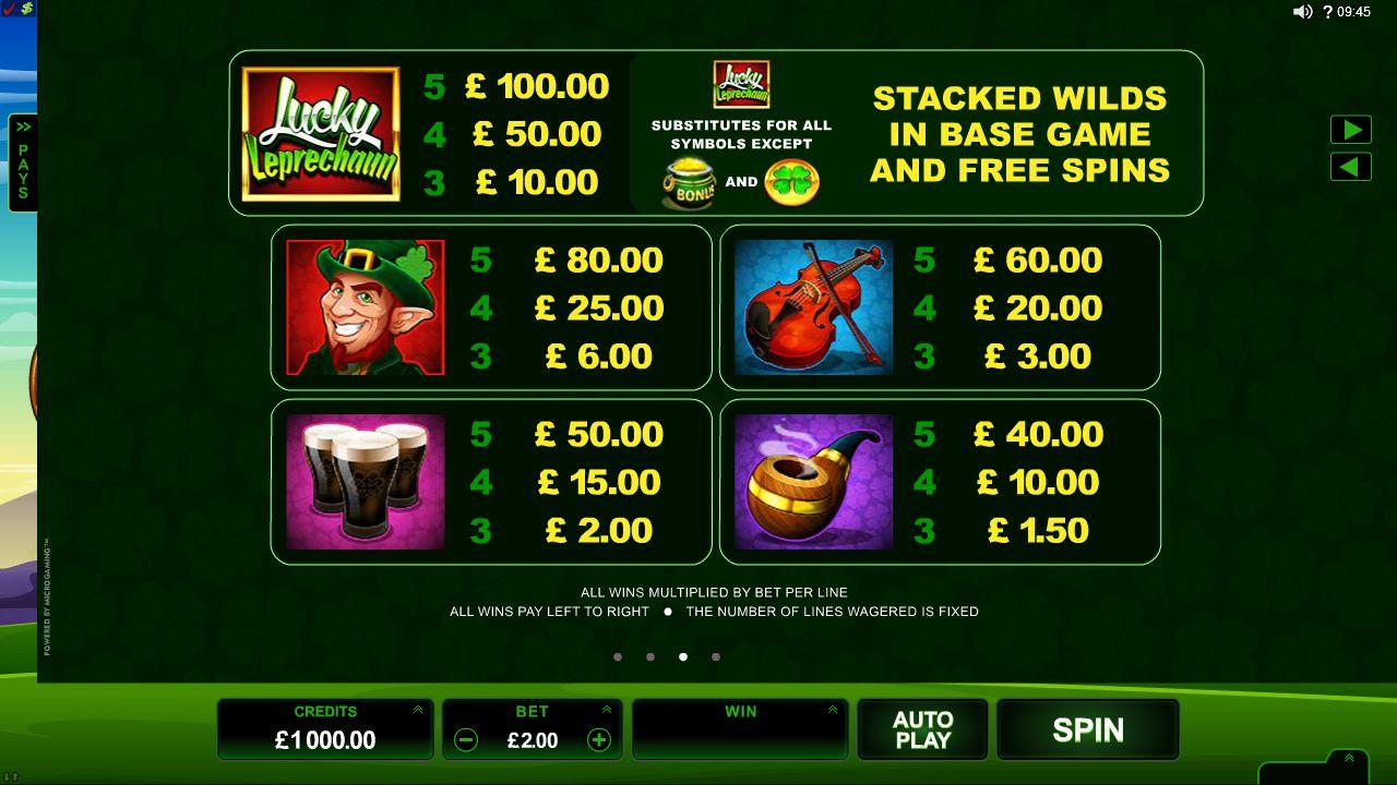 Lucky Leprechaun Slot Game Symbols and Winning Combinations