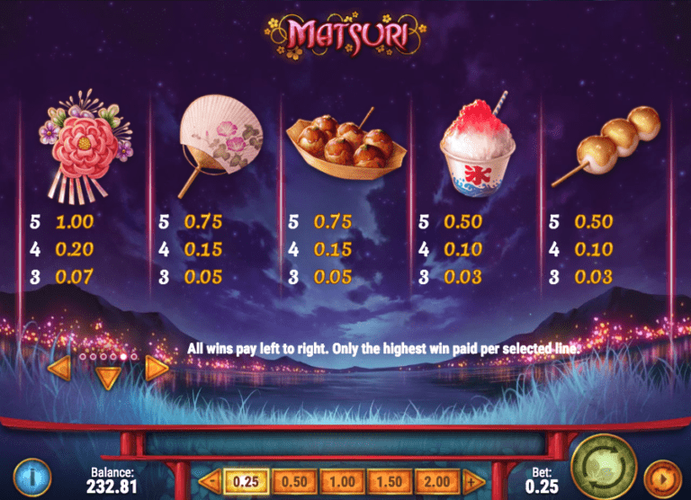 Matsuri Slot Game Symbols and Winning Combinations