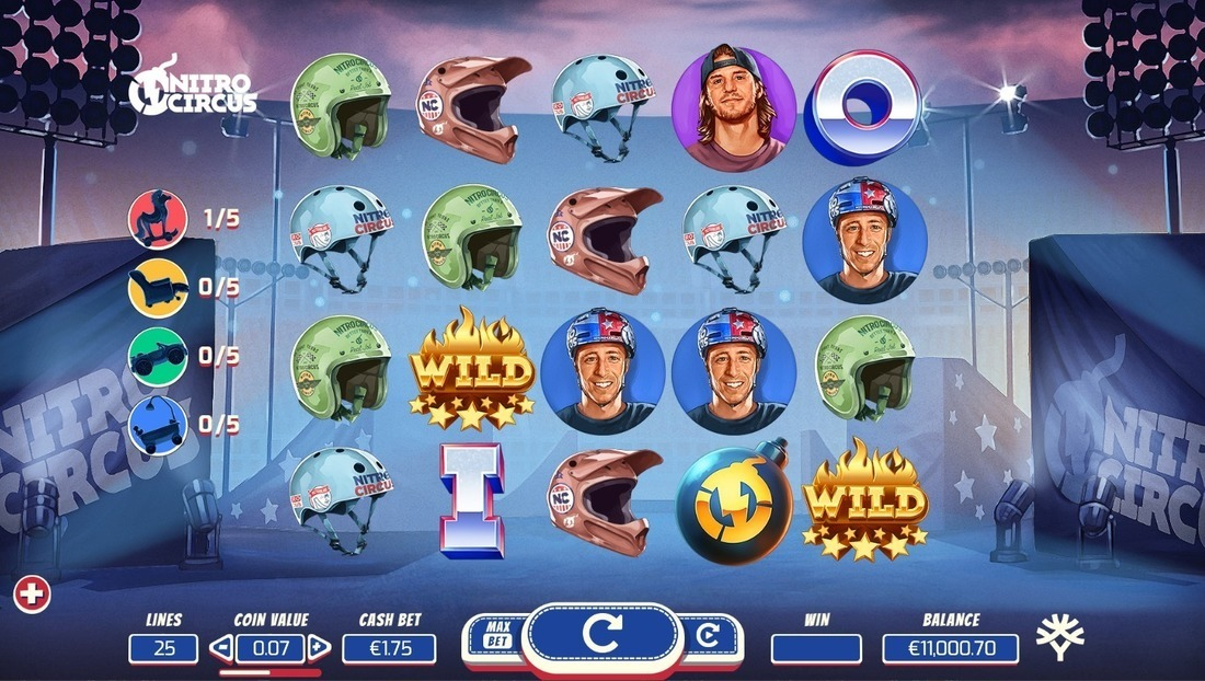 Nitro Circus Slot Game Symbols and Winning Combinations