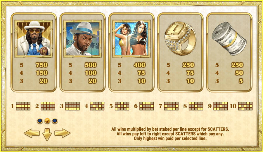 Pimped Slot Game Symbols and Winning Combinations