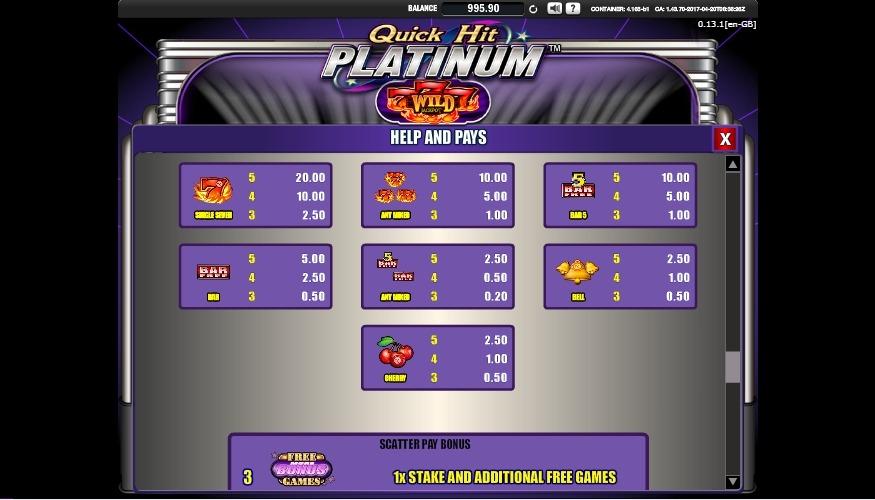 Quick Hit Platinum Slot Game Symbols and Winning Combinations
