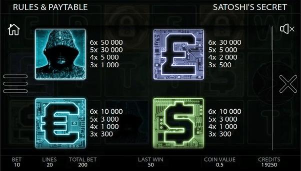 Satoshi's Secret Slot Game Symbols and Winning Combinations