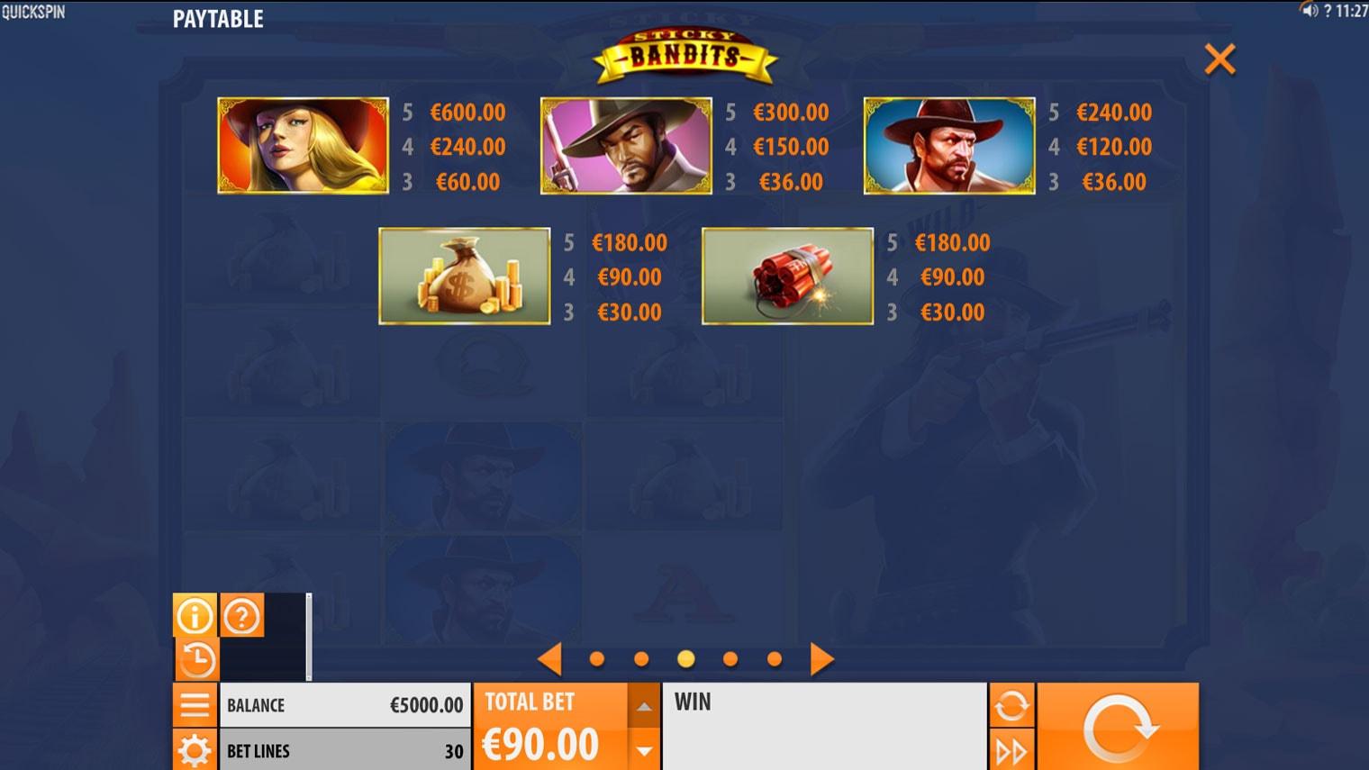 Sticky Bandits Slot Game Symbols and Winning Combinations