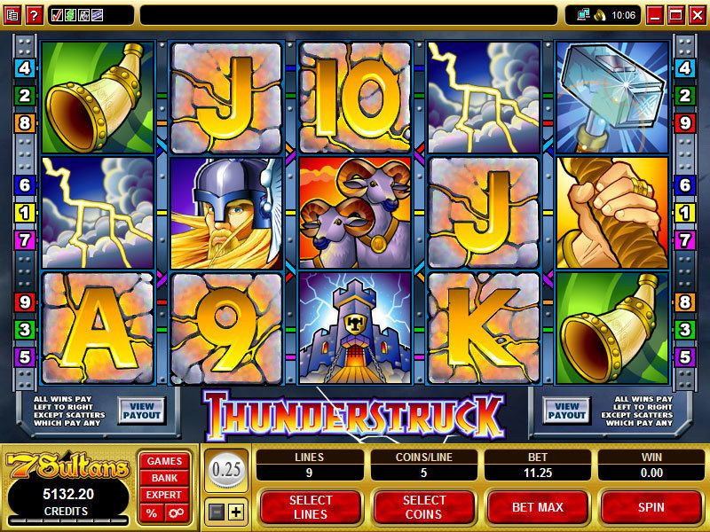 Thunderstruck Slot Game Symbols and Winning Combinations