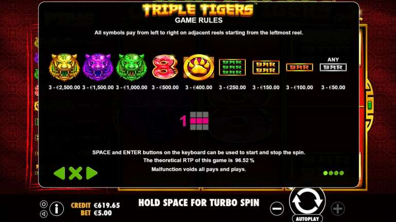 Triple Tigers Slot Game Symbols and Winning Combinations