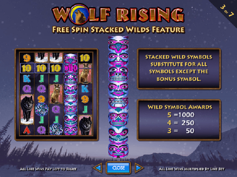 Wolf Rising Slot Game Symbols and Winning Combinations