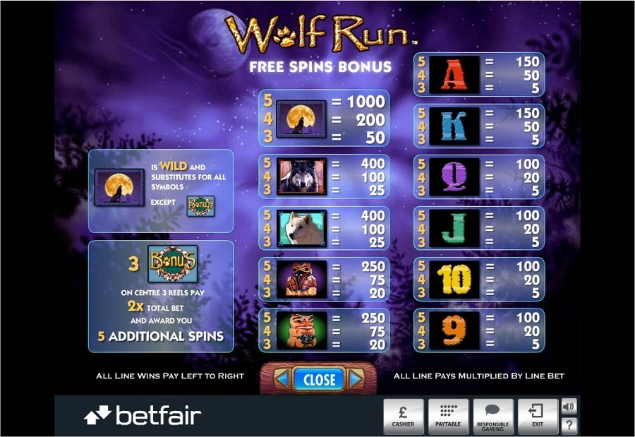 Wolf Run Slot Game Symbols and Winning Combinations